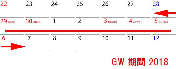 GW 期間